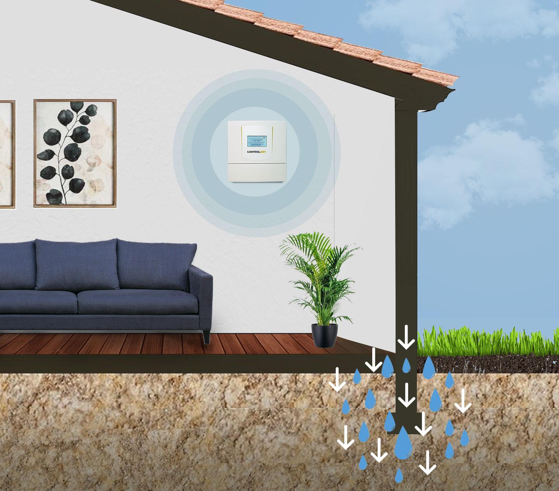 Come funziona KontrolDRY per eliminare l'umidità di risalita