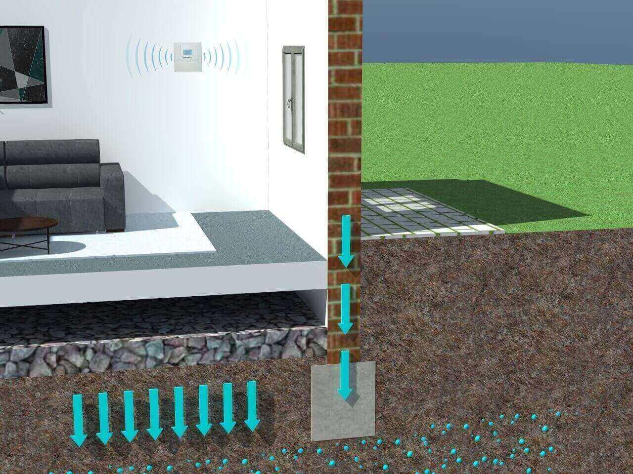 Come funziona KontrolDRY contro l'umidità di risalita